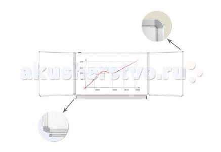 Доска магнитно-маркерная 3-х элементная 5 рабочих поверхностей 100х150/300 см Brauberg