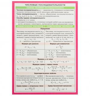 Книга  Числовые последовательности. Комбинаторика 3+ Айрис
