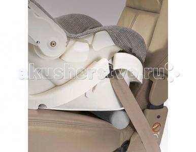 Устройство для выравнивания детских автомобильных переносок Sit-Rite Diono